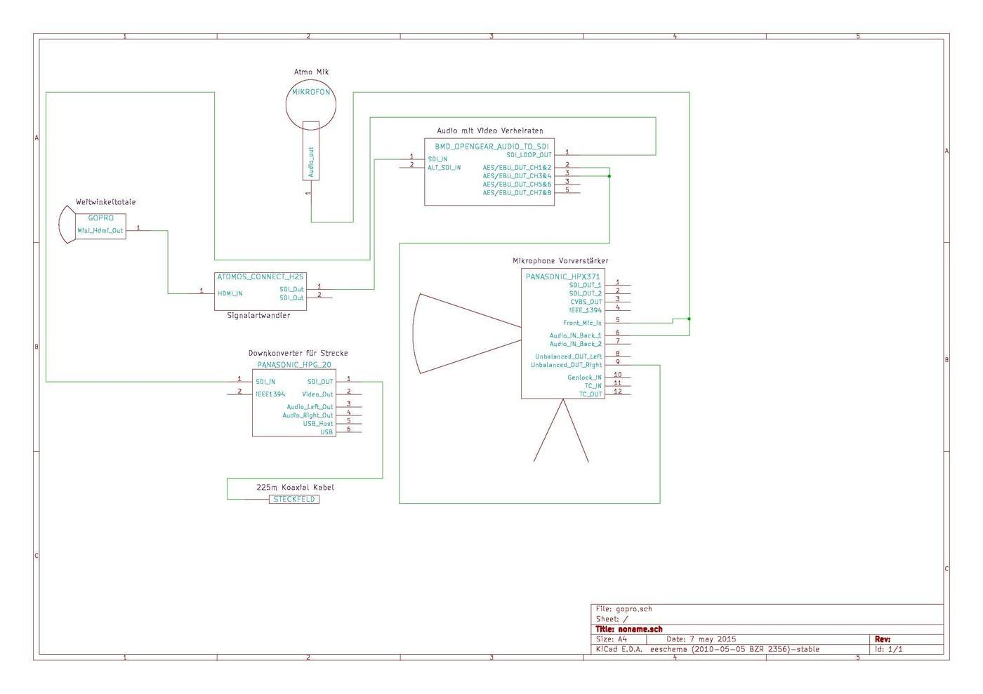 Webseite Der Forschungsgemeinschaft Elektronische Medien Ev News Genlock Wiring Diagram Zurck